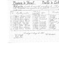 Relación de mozos del reemplazo de 1938