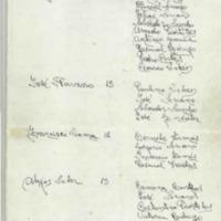 Listado de contribuyentes, socios  de la Sociedad de trabajadores  de la tierra. Cédulas de citación. (1936)