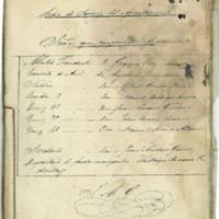 Libro de acuerdos del Ayuntamiento  de Cutanda del año 1880.