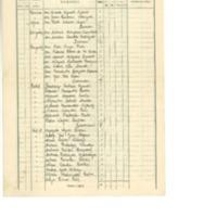 Relación miembros del regimiento de artillería ligera (1938)