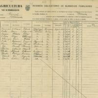 Subsidios familiares agrícolas (1939)