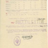 Relación de precios  autorizados de pan, harina, y carnes para su aplicación  en la localidad en  1938.