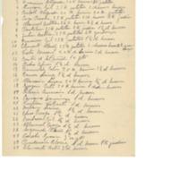 Relación de vecinos que deben colaborar para la  recaudación destinada  a poblaciones liberadas (1938)