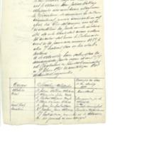 Acta de la Junta municipal de beneficencia de 22 de agosto de 1937.